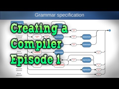 Parser and Lexer — How to Create a Compiler part 1/5 — Converting text into an Abstract Syntax Tree