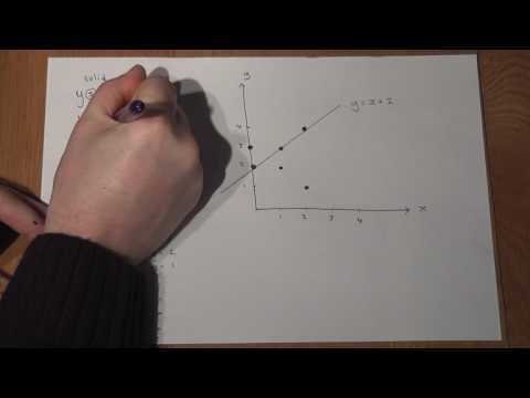 GCSE Maths: Graphing linear inequalities easily