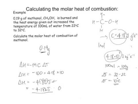 Heat of combustion of methanol calculation