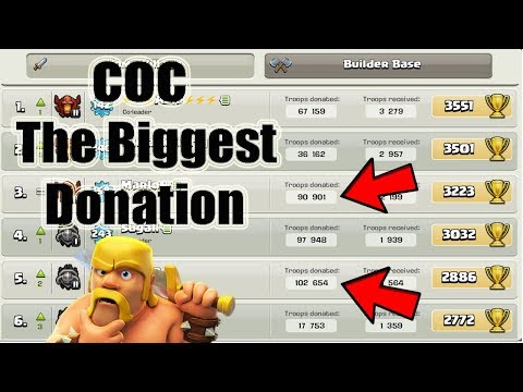 (HINDI) Amazing Donation Facts About Clash of Clans