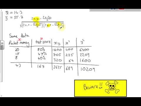 Mr Pearson's correlation coefficient