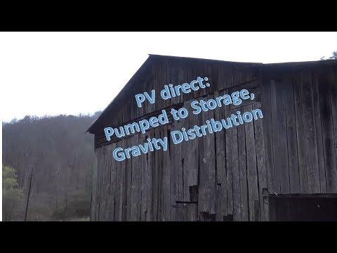 PV Direct Water Pumping Gravity Distribution