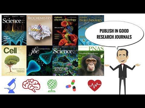 Top tips for Manuscript Submission | How to prepare a Research Manuscript for a Journal