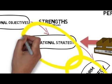 Linking HRD Strategy to Organizational Needs