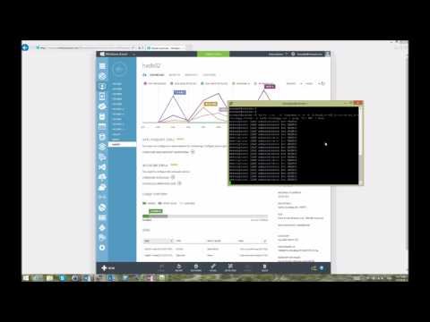 Load balancing highly available Linux services on Windows Azure, OpenLDAP and MySQL