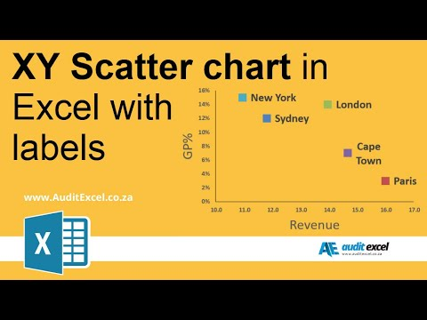 Excel-2007-Graphs-Scatter-Charts
