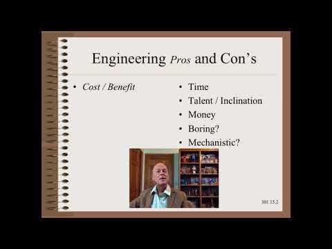 Web30115F4V - Is Engineering Worth It?