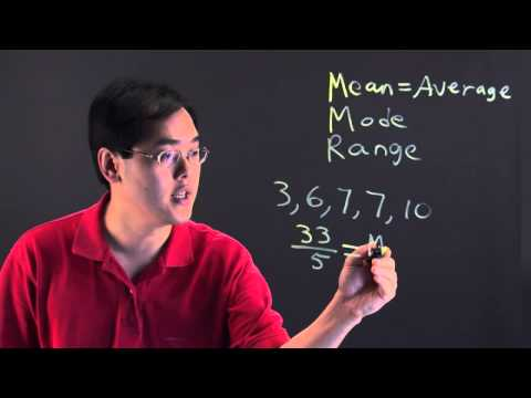 Mean, Mode, Range & Average