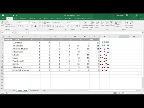 Using the Win/Loss Sparklines in Excel - Two Examples