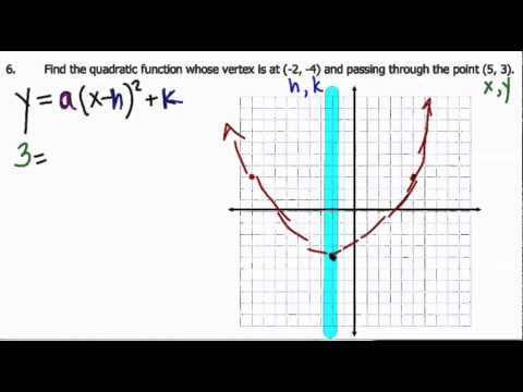 Writing parabola in vertex form given vertex and point