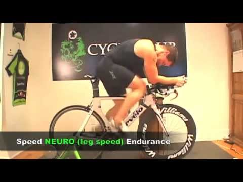 Cycling Speed Endurance Progressions