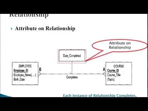 Entity Relationship Model 04:  Relationship