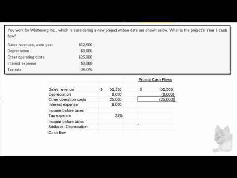 Calculating Annual Project Cash Flow