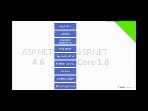 Developing ASP NET 5 Cross Platform Web Applications aka on Linux