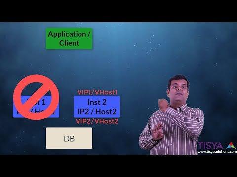 Concept of VIP in Oracle RAC - SCAN part 1 - RAC 03