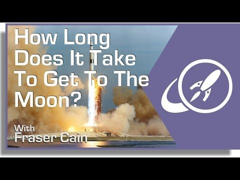 How Long Does It Take To Get To The Moon?