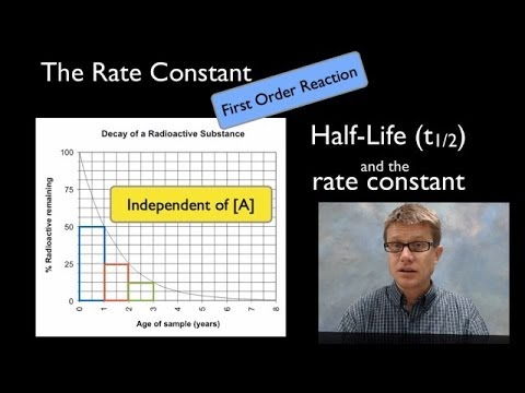 The Rate Constant