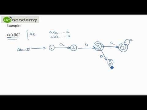 Deterministic Finite Automata and converting Regular Expressions to DFA