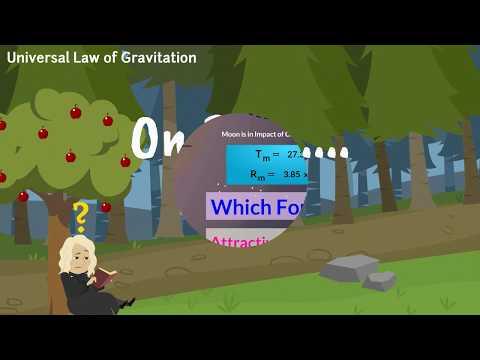 Gravitation Class 11 Physics : Universal Law of Gravitation