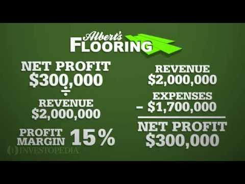 Investopedia Video: Understanding Profit Margin