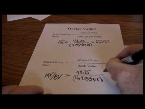 Financial Ratios -- Market Values