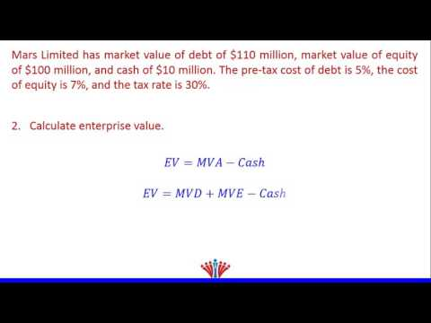 WACC Example 2 finding Enterprise Value