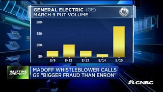 Download General Electric's response is wrong and they need to be more aggressive: Joe Terranova Video