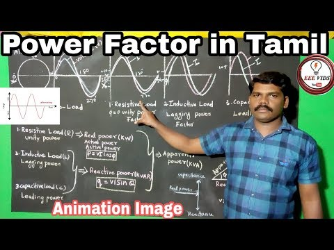 Power Factor In tamil