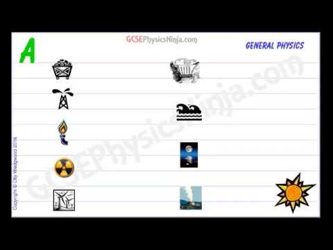 Energy Resources from the Sun - GSCE Physics