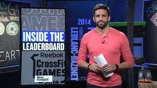 Inside The Leaderboard: 18.3