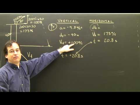 Physics Projectile Motion Find Final Velocity Part 3 Lesson