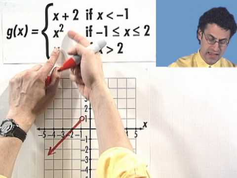 Using a Table to Graph Piecewise-Defined Functions