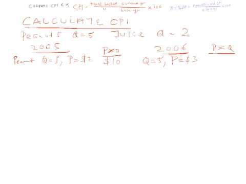 1303AFE Sem 2 Calculating CPI & Inflation