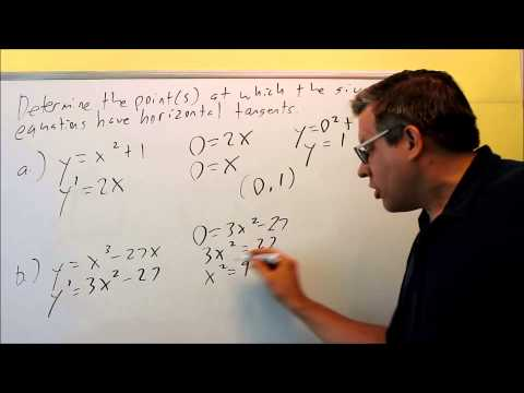 Find the Point(s) at Which There is a Horizontal Tangent.