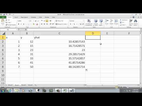 Excel 2010: Sum of the Squared Residuals