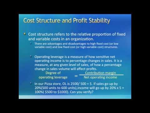 Intro to Managerial Accounting: Cost-Volume-Profit (CVP) Analysis II (Chapter 3)