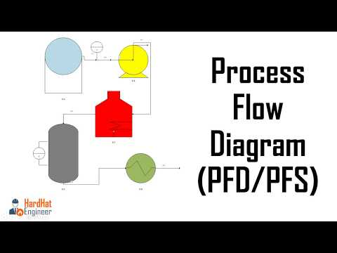 How to Read Process Flow Diagrams (PFDs/PFS) Oil and Gas