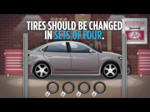 Get Your Car Ready for the Winter - Winter Tires