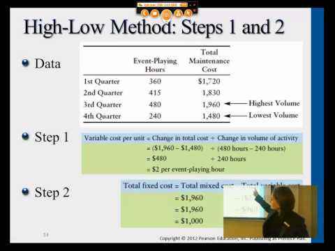 Intro to Managerial Accounting: Cost Volume Profit Analysis (Part 1)