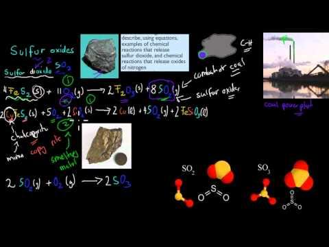 4. Sulfur dioxide and nitrogen oxides (HSC chemistry)