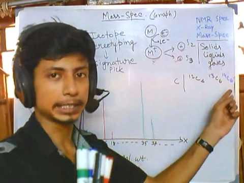 Mass spectrometry part 5: Graph analysis