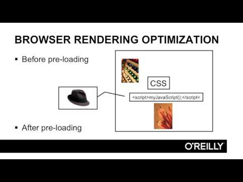 Introduction to Web Performance Optimization | Browser Rendering Optimization