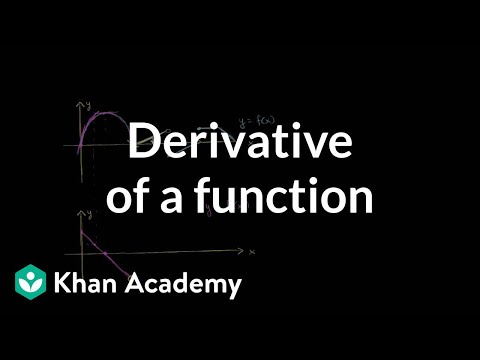 The graphical relationship between a function & its derivative (part 1) | Khan Academy