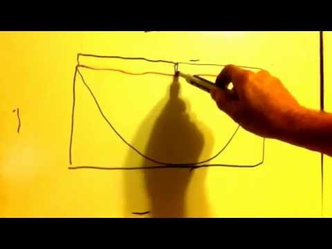 How To Make A Tipi  - Video 1 - 10ft example pattern is scalable, any size.