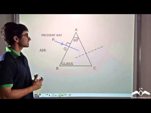 Total Internal Reflection in Prism