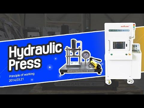 Hydraulic Press -Principle of Working