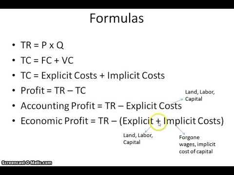 Economic vs. Accounting Profit