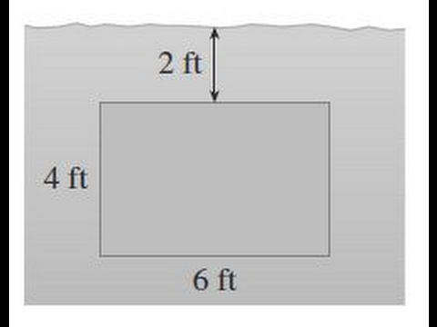 vertical plate is submerged in water and has the indicated shape