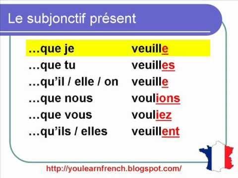 French Lesson 151 - The Present Subjunctive conjugation - Le subjonctif présent conjugaison