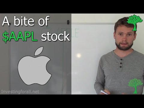 Should you invest in Apple?[$AAPL stock]